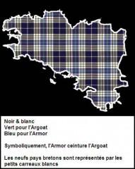 Art xx 2 Portons le tartan National Breton.jpg